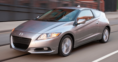 2012 Honda CR-Z Grey