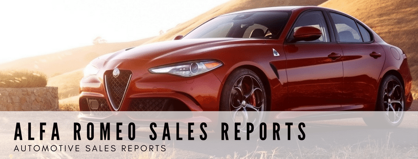 Alfa Romeo Sales Reports