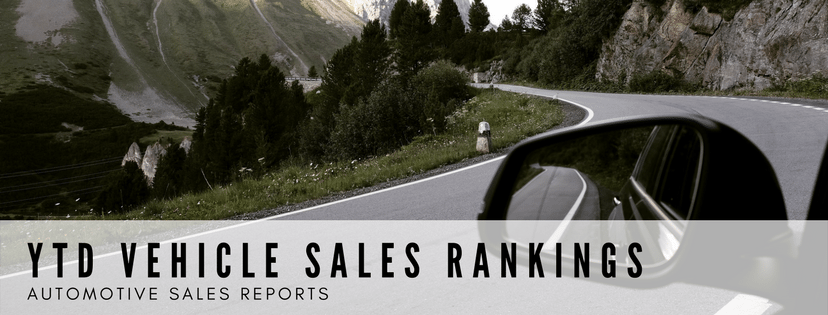 Year to Date Vehicle Sales Rankings