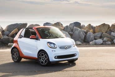 Canada – Small City Car Sales Figures