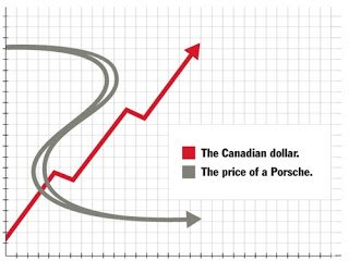 Porsche Canada Promotional Paper