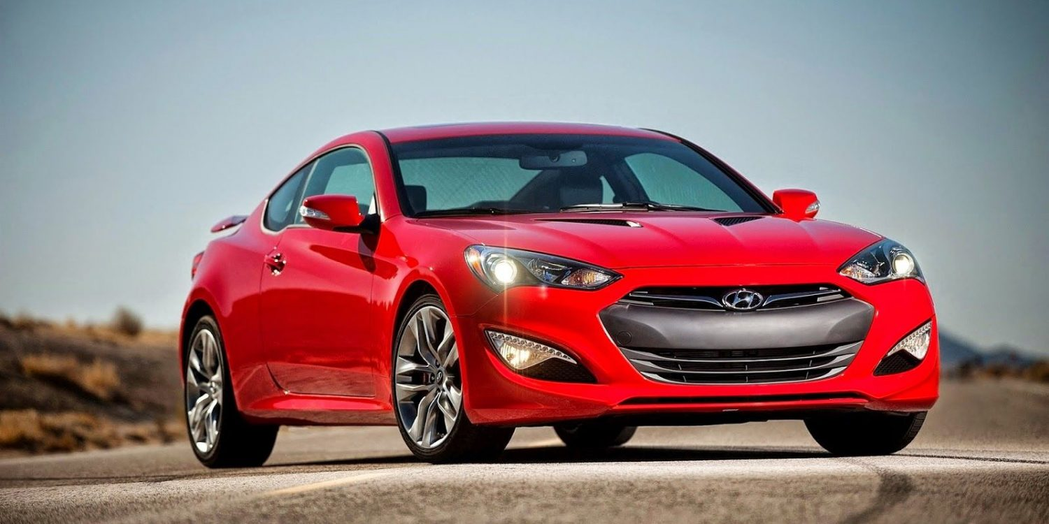 Hyundai Sales Figures US