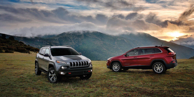 Jeep Sales Figures -Canada Market