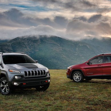 Jeep Sales Figures -Canada Market