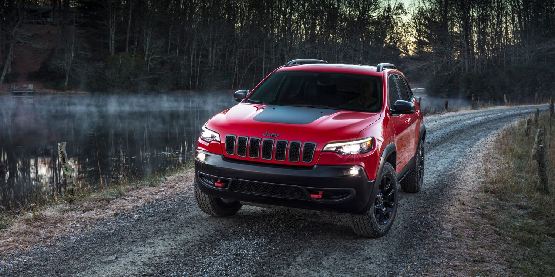 Jeep Sales Figures - US Market