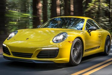 US Porsche Sales Figures