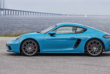 US – European Sports Car Sales Figures