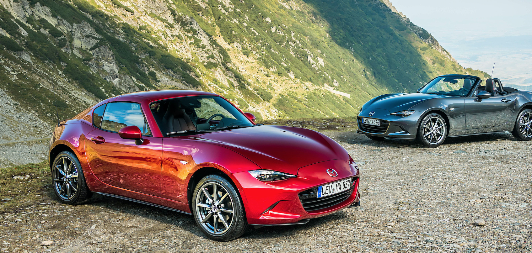 Mazda - Canada Sales Figures